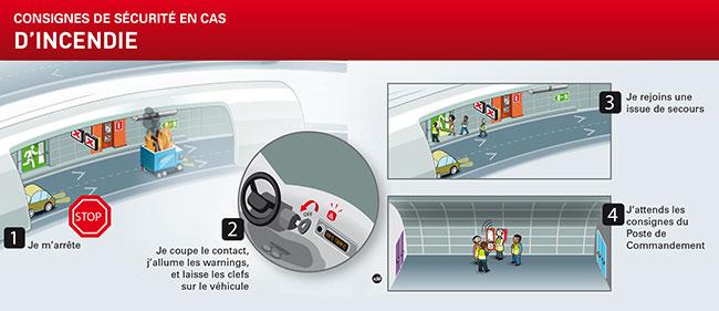 infographie-consigne-securite-incendie