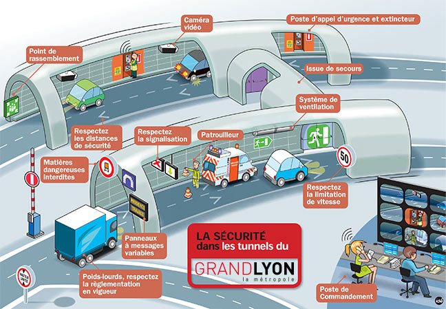 infographie-securite-02